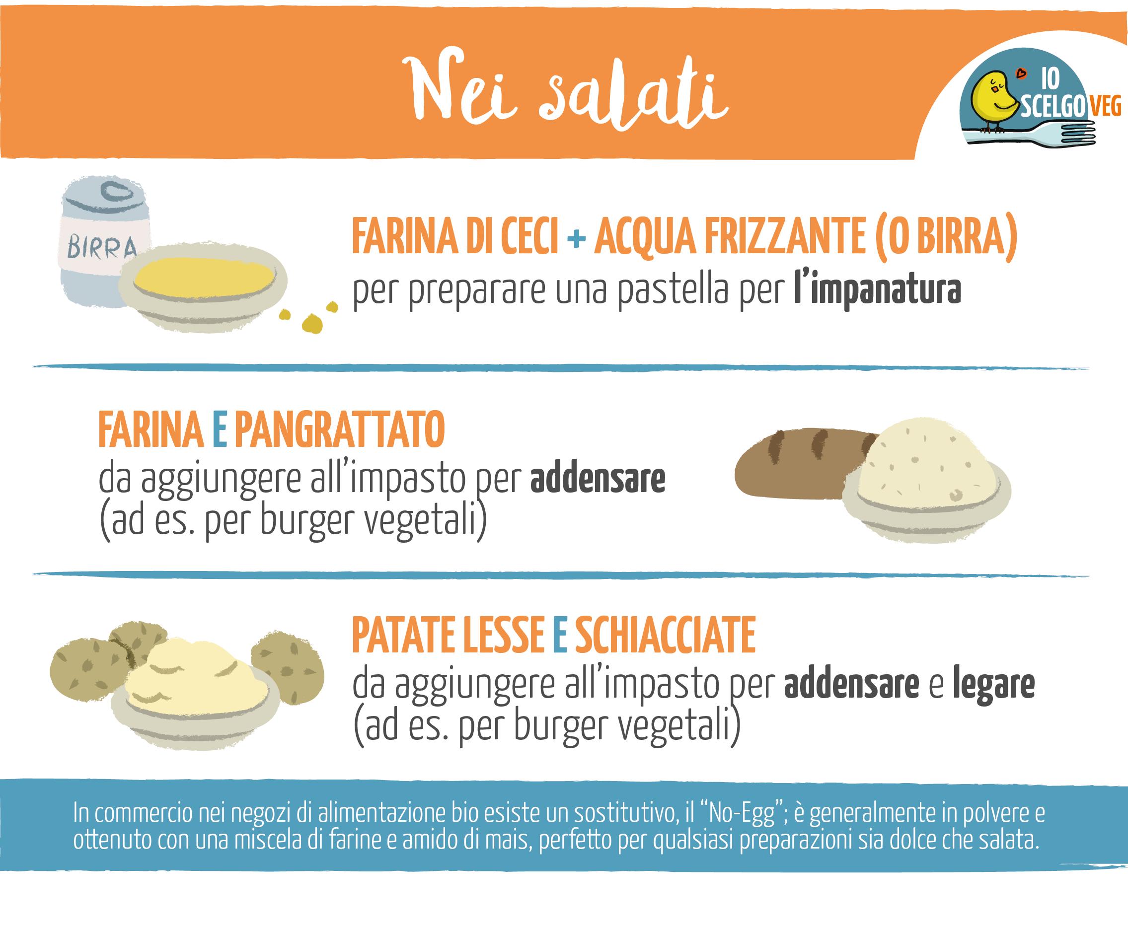 guida per sostituire uova in piatti salati dieta vegana