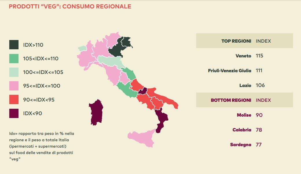 Trend vegan in Italia